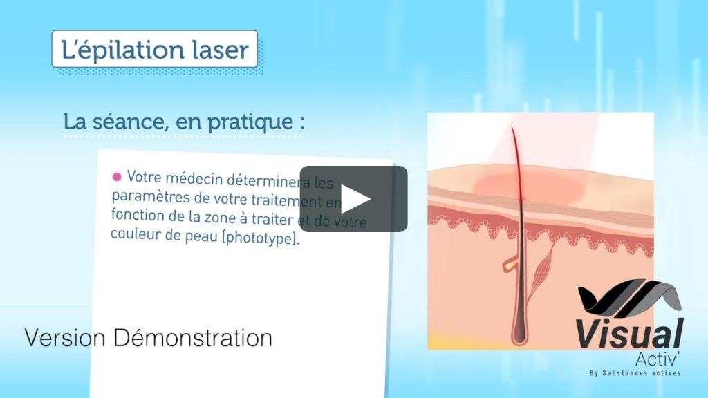 Des vidéos éducatives en dentisterie